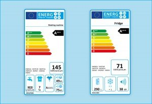 energielabels EU